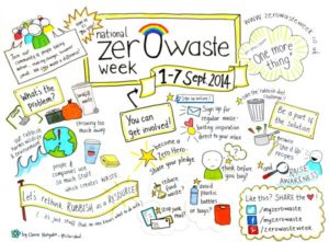 Zero waste week one more thing
