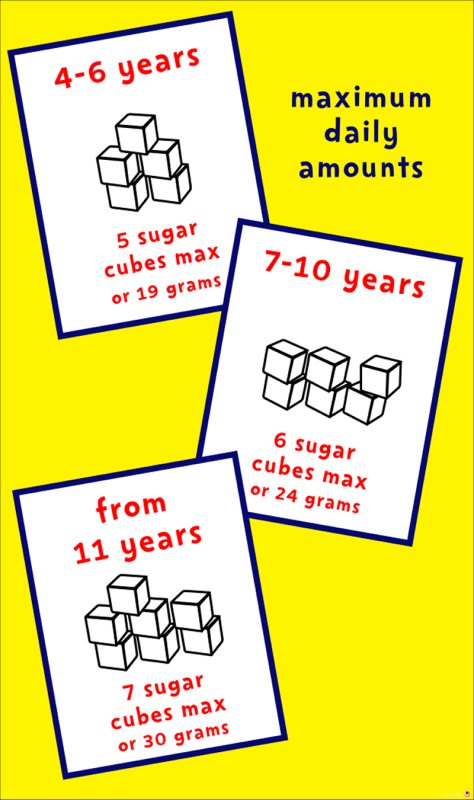 Be SugarSmart with Change4Life