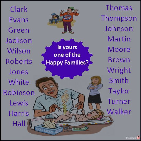 Is yours one of the happy families