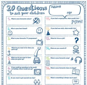 Twenty Questions for Children