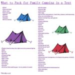 What to Pack for Family Camping in a Tent